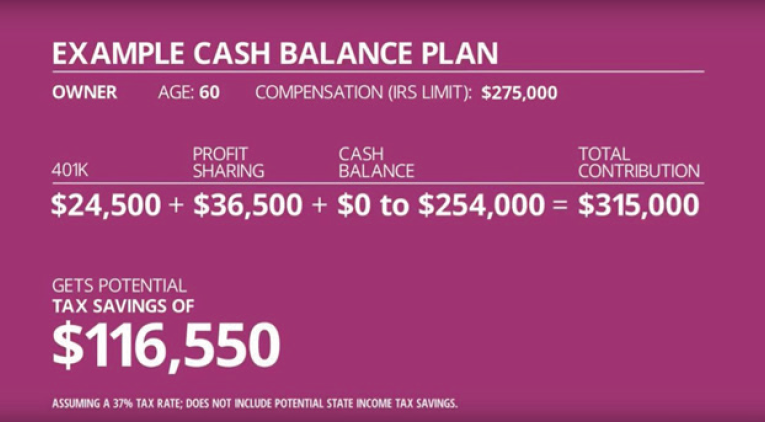 How to Contribute Far More Than $19,000 to Your 401(k